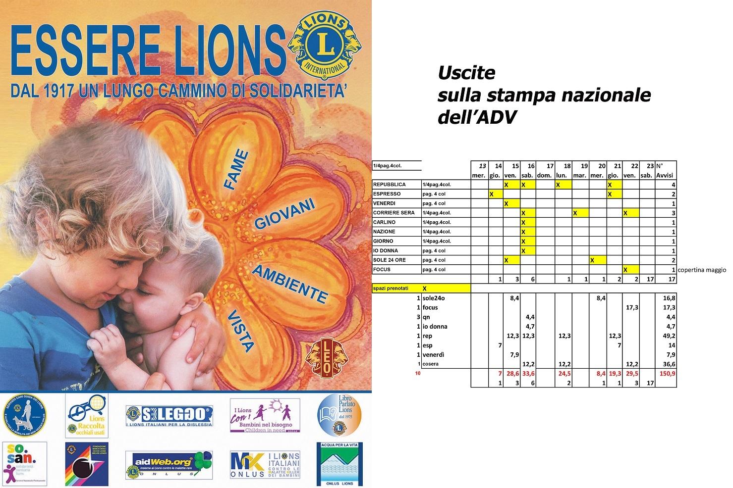 DISTRETTO 108 TA3: LIONS DAY, tabella delle uscite sulla stampa nazionale dell'ADV elaborato dalla struttura per le PPRR